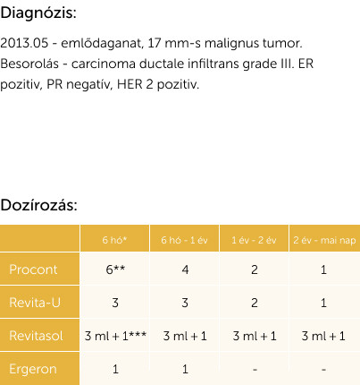 origel cancer