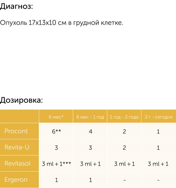 ЛИМФОМА 2
