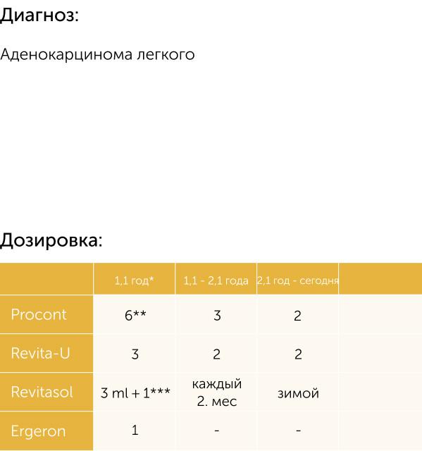 РАК ЛЕГКИХ 2