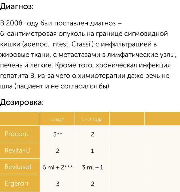 РАК ТОЛСТОЙ КИШКИ 2