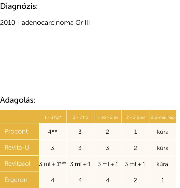 GYOMORDAGANAT 2