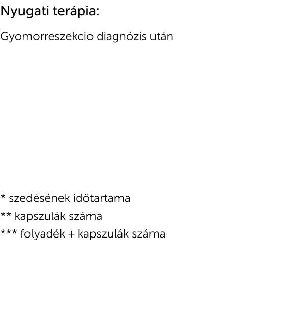 GYOMORDAGANAT 3