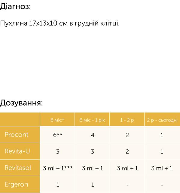 ЛІМФОМА 2