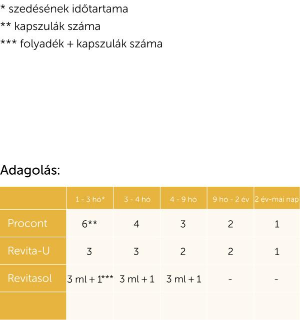 PETEFÉSZEK DAGANAT 2